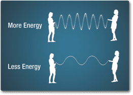 emsanatomy_maincontent_wave-energy